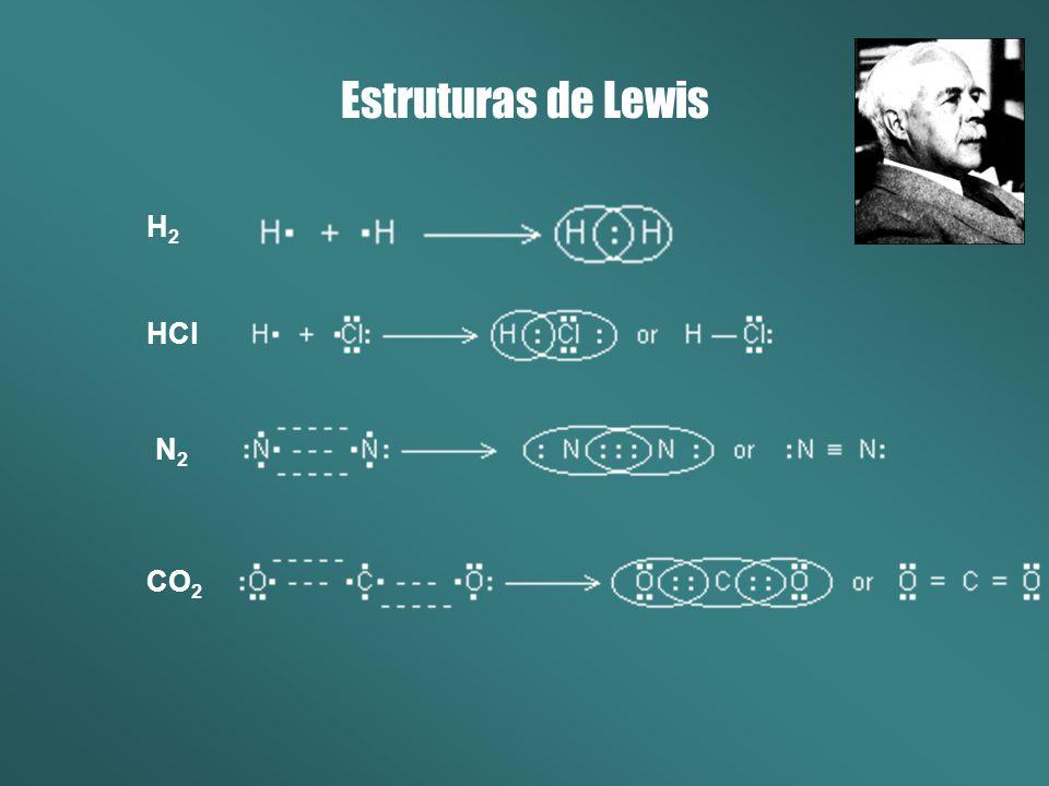 Estruturas de Lewis H2 HCl N2 CO2