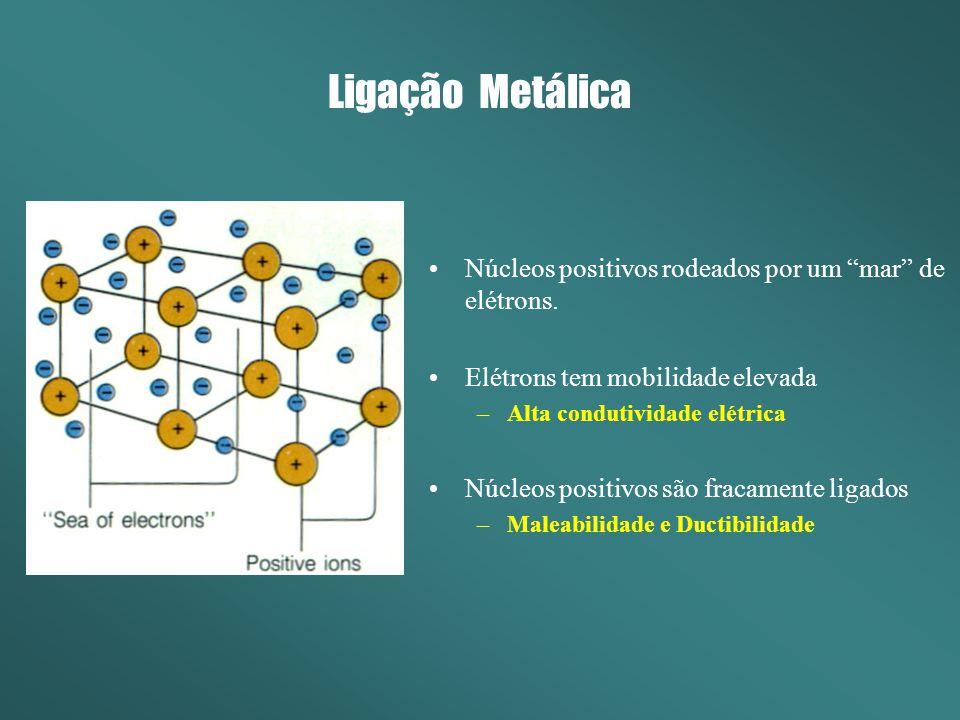 Ligação Metálica Núcleos positivos rodeados por um mar de elétrons.