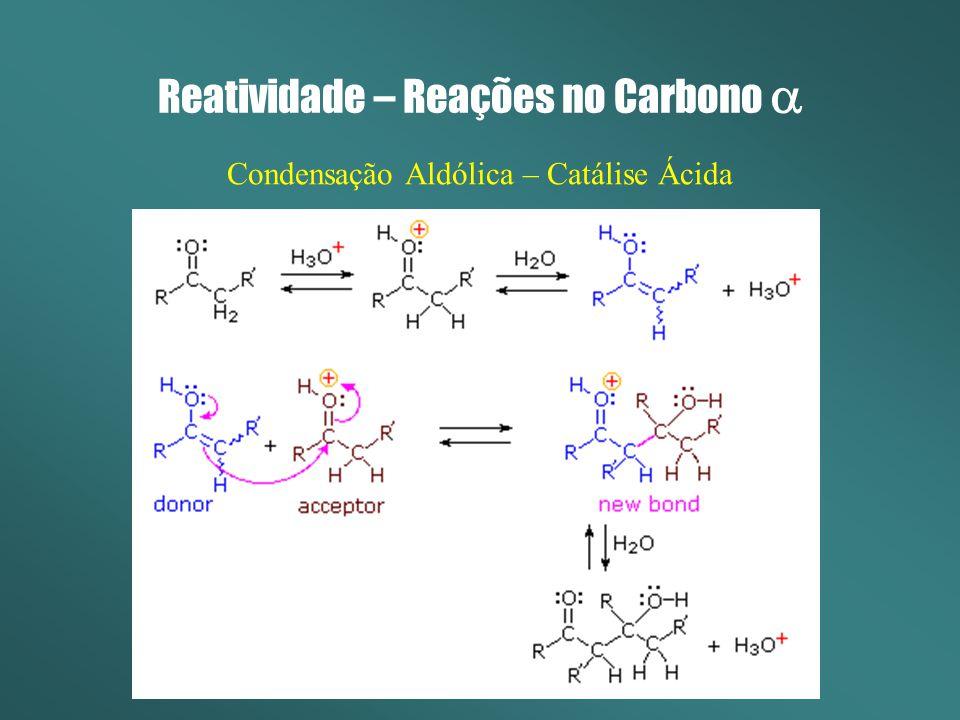 Reatividade – Reações no Carbono a
