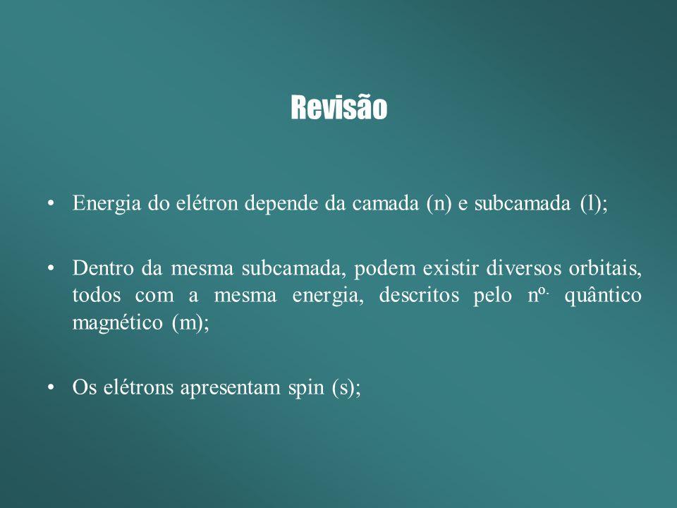 Revisão Energia do elétron depende da camada (n) e subcamada (l);