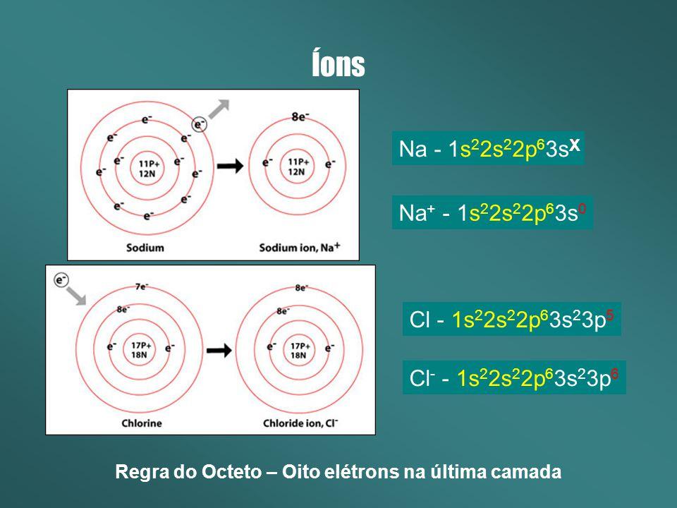 Regra do Octeto – Oito elétrons na última camada