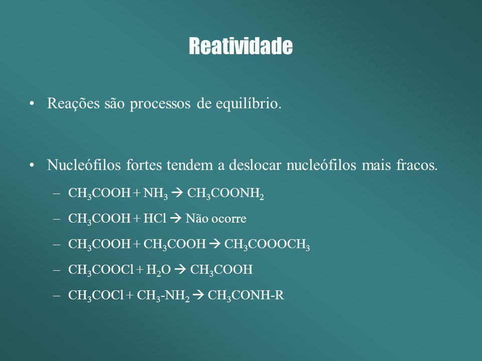 Reatividade Reações são processos de equilíbrio.