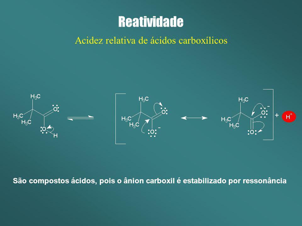 Acidez relativa de ácidos carboxílicos