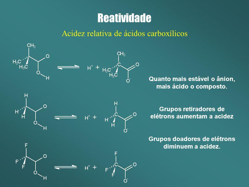 Reatividade Acidez relativa de ácidos carboxílicos