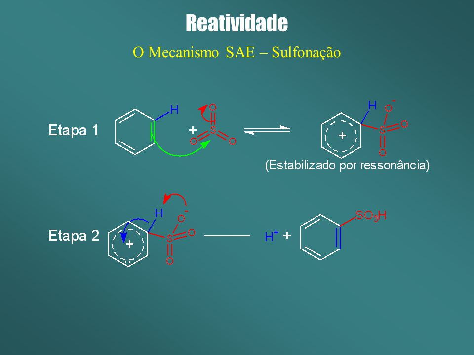 O Mecanismo SAE – Sulfonação