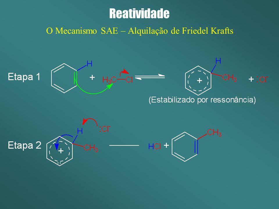 O Mecanismo SAE – Alquilação de Friedel Krafts