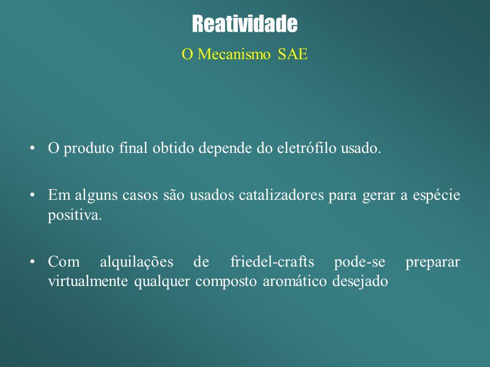 Reatividade O Mecanismo SAE