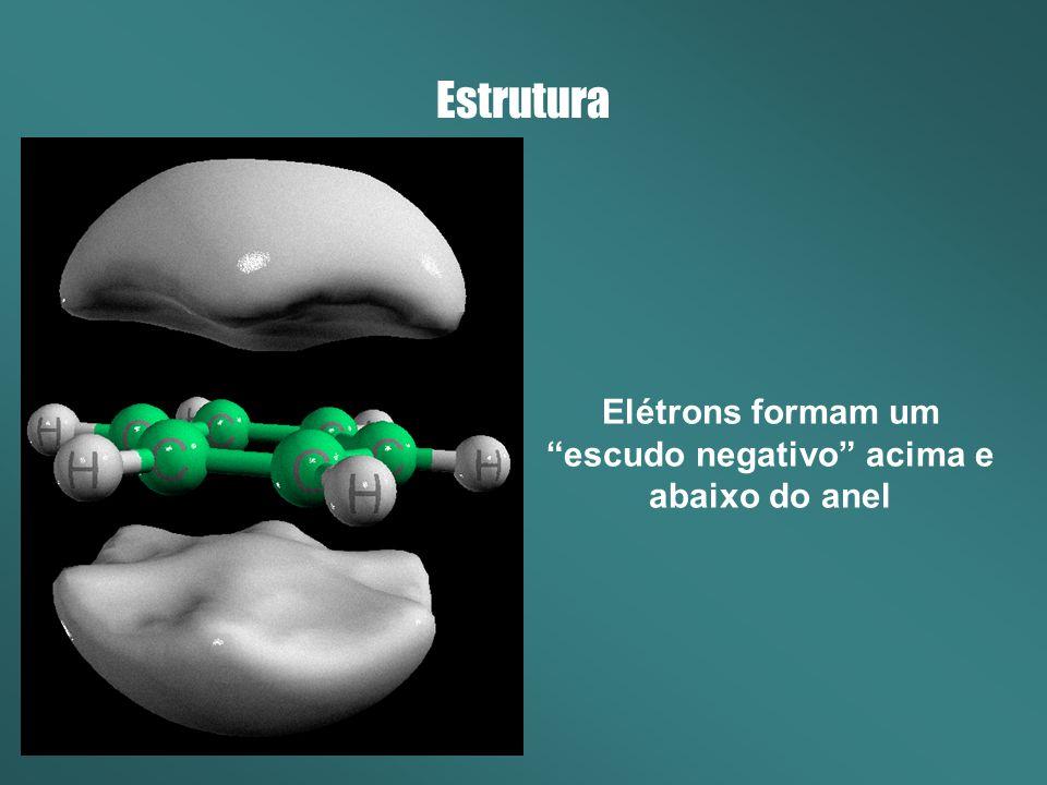 Elétrons formam um escudo negativo acima e abaixo do anel