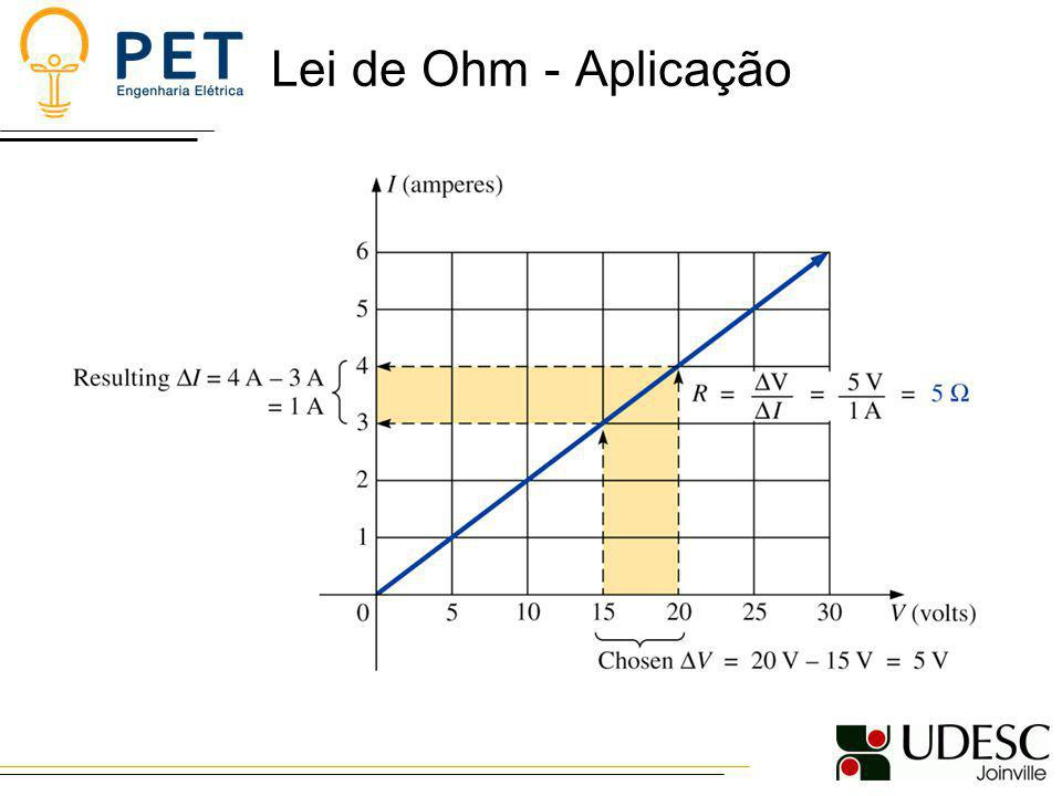 Lei de Ohm - Aplicação