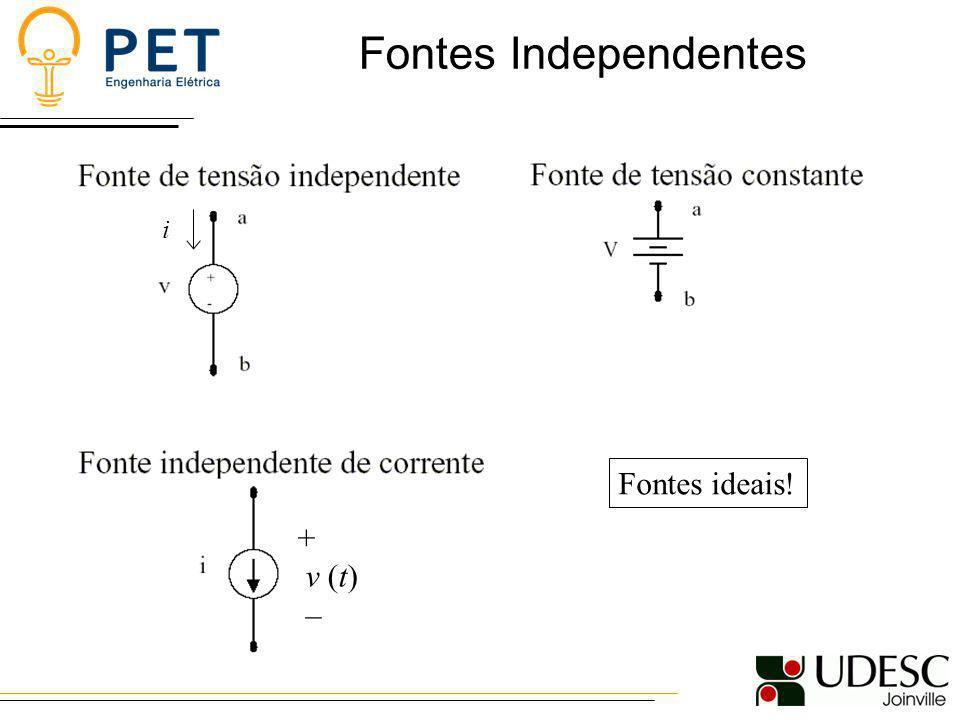 Fontes Independentes i + v (t) – Fontes ideais!