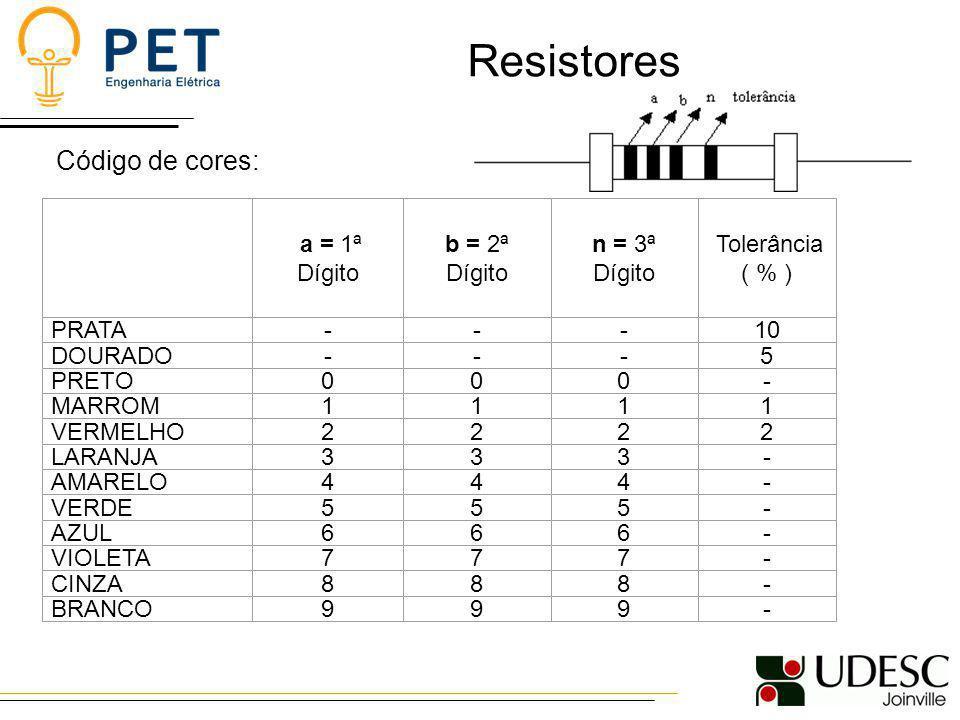 Resistores Código de cores: a = 1ª Dígito b = 2ª Dígito n = 3ª Dígito