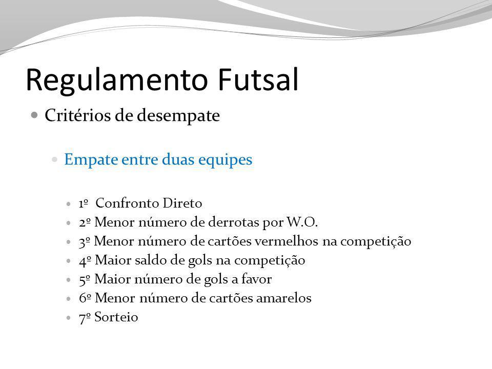 Regulamento Futsal Critérios de desempate Empate entre duas equipes
