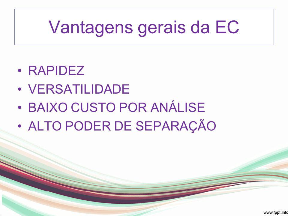 Vantagens gerais da EC RAPIDEZ VERSATILIDADE BAIXO CUSTO POR ANÁLISE