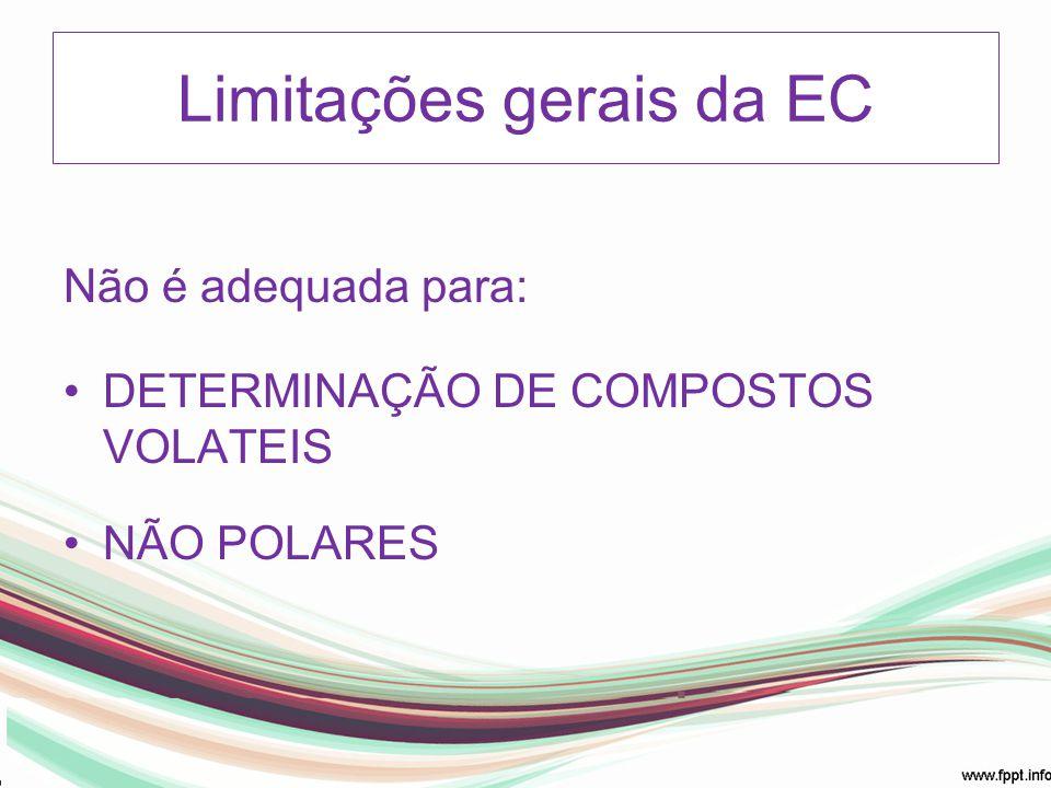 Limitações gerais da EC
