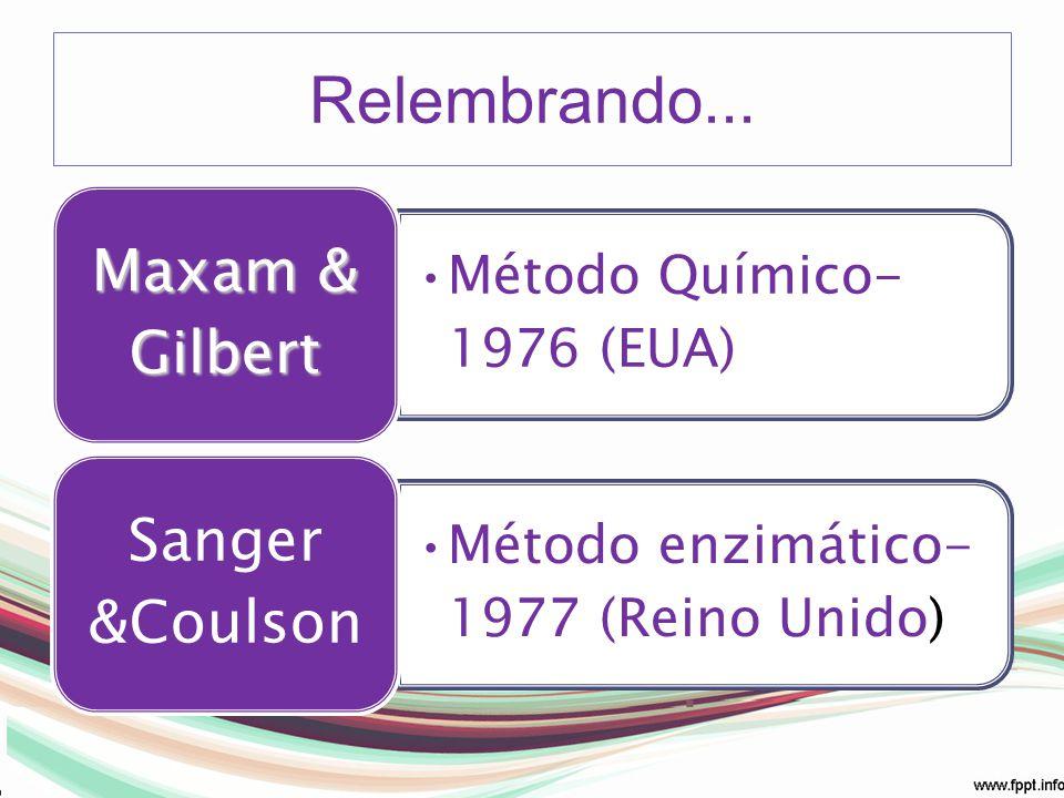 Relembrando... Maxam & Gilbert. Método Químico- 1976 (EUA) Sanger &Coulson. Método enzimático- 1977 (Reino Unido)