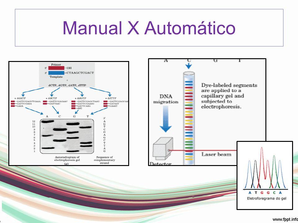 Manual X Automático -4 reações separadas, mesmo marcador.: isotopos radioativos. Manual leitura.