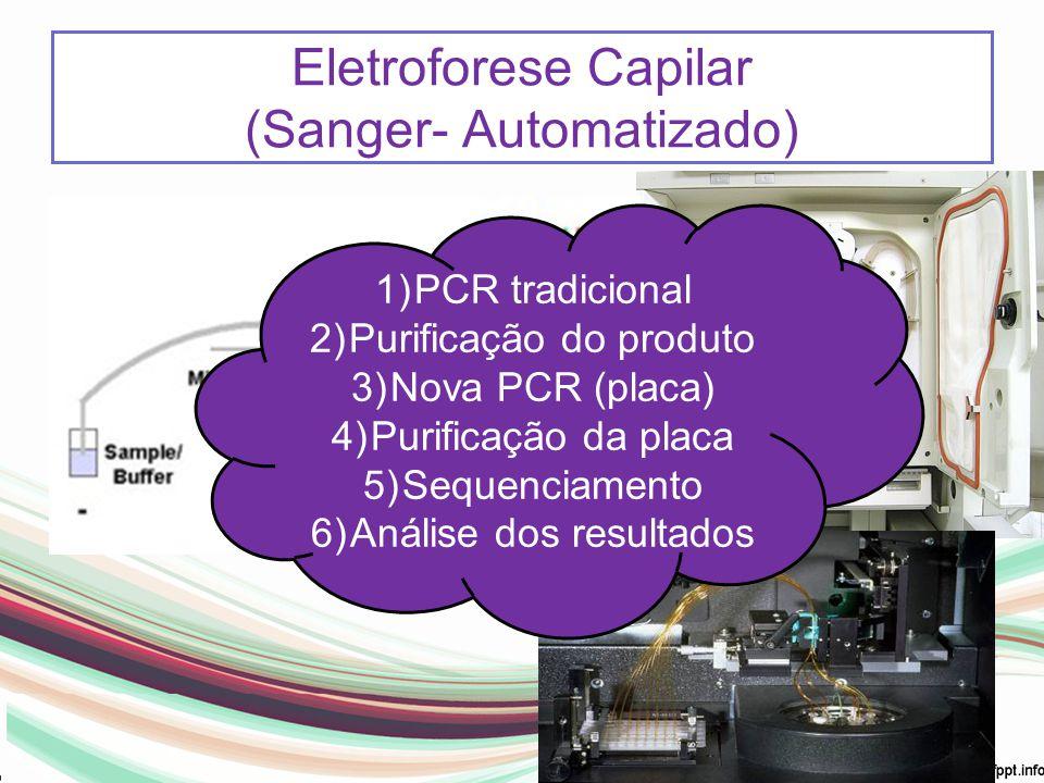 Eletroforese Capilar (Sanger- Automatizado)