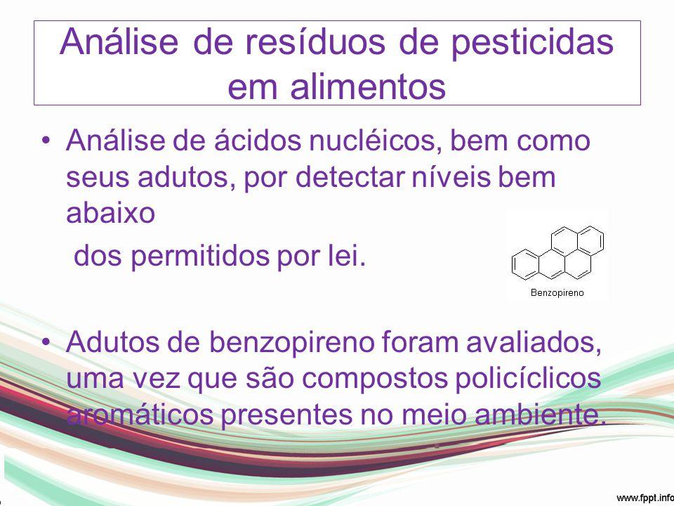 Análise de resíduos de pesticidas em alimentos