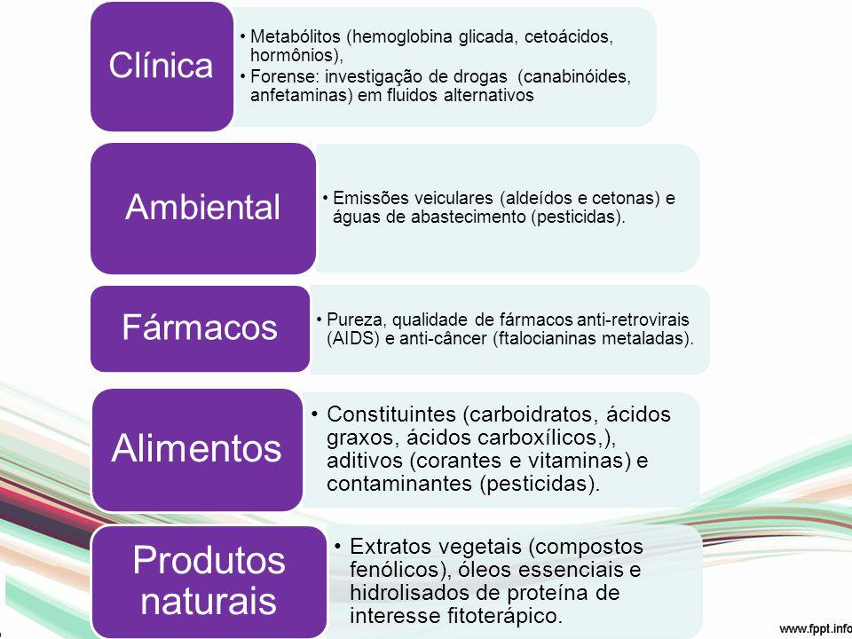 Clínica Metabólitos (hemoglobina glicada, cetoácidos, hormônios),