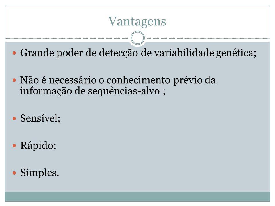 Vantagens Grande poder de detecção de variabilidade genética;