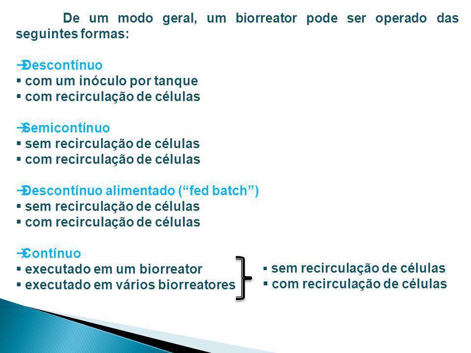 De um modo geral, um biorreator pode ser operado das seguintes formas: