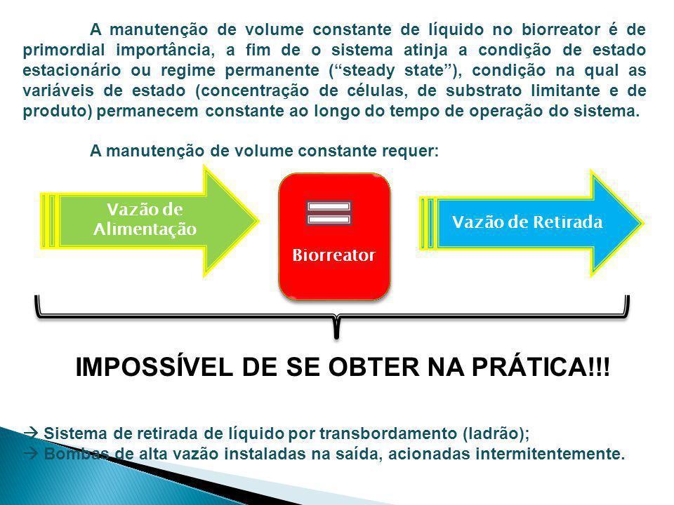 IMPOSSÍVEL DE SE OBTER NA PRÁTICA!!!