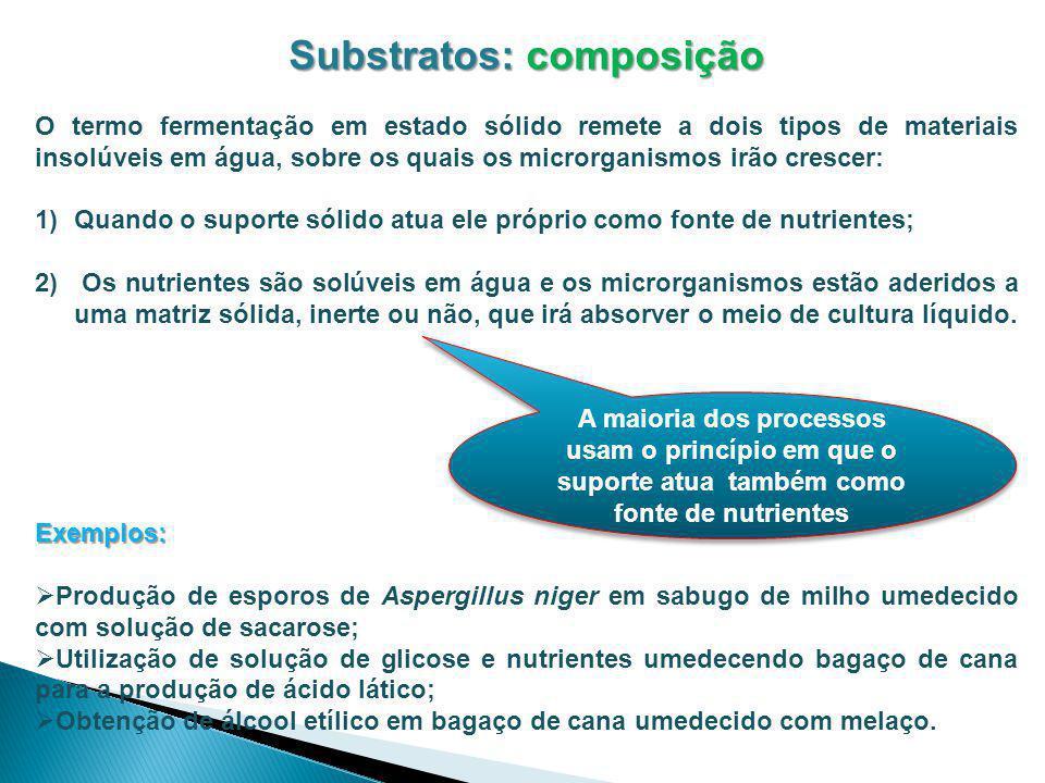 Substratos: composição