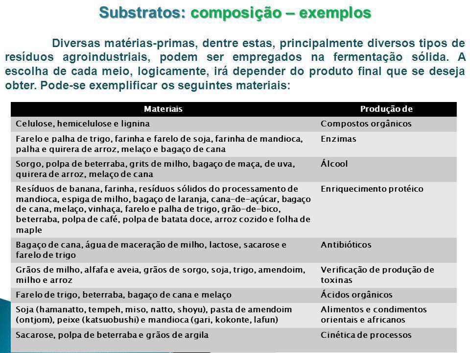 Substratos: composição – exemplos