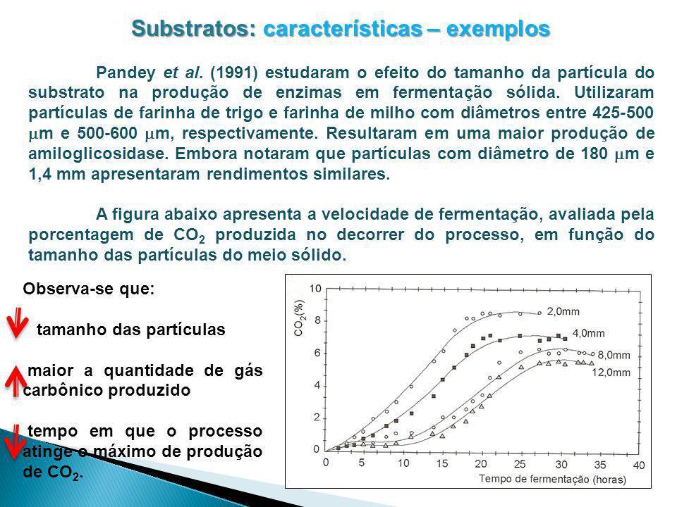 Substratos: características – exemplos