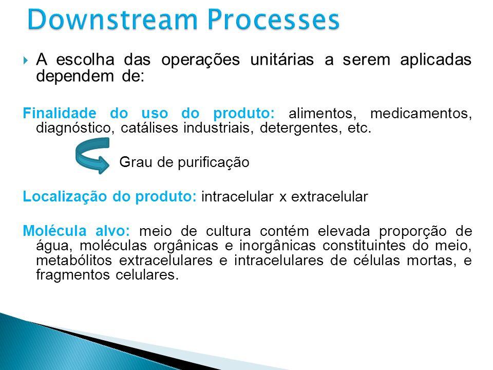 Downstream Processes A escolha das operações unitárias a serem aplicadas dependem de: