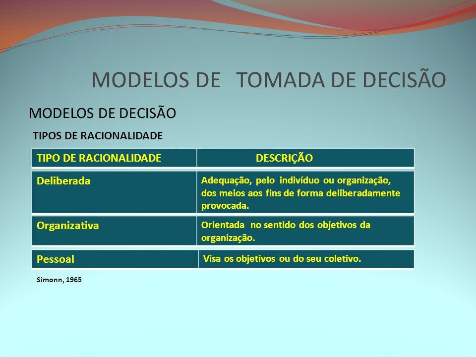 MODELOS DE TOMADA DE DECISÃO