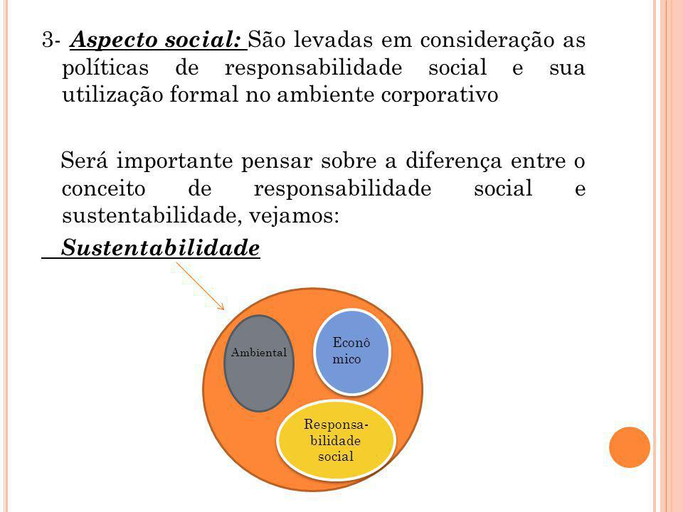 Responsa-bilidade social