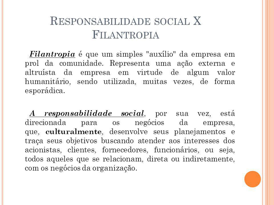 Responsabilidade social X Filantropia