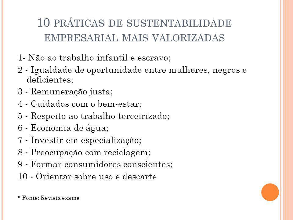 10 práticas de sustentabilidade empresarial mais valorizadas