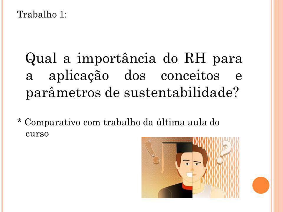 Trabalho 1: Qual a importância do RH para a aplicação dos conceitos e parâmetros de sustentabilidade.