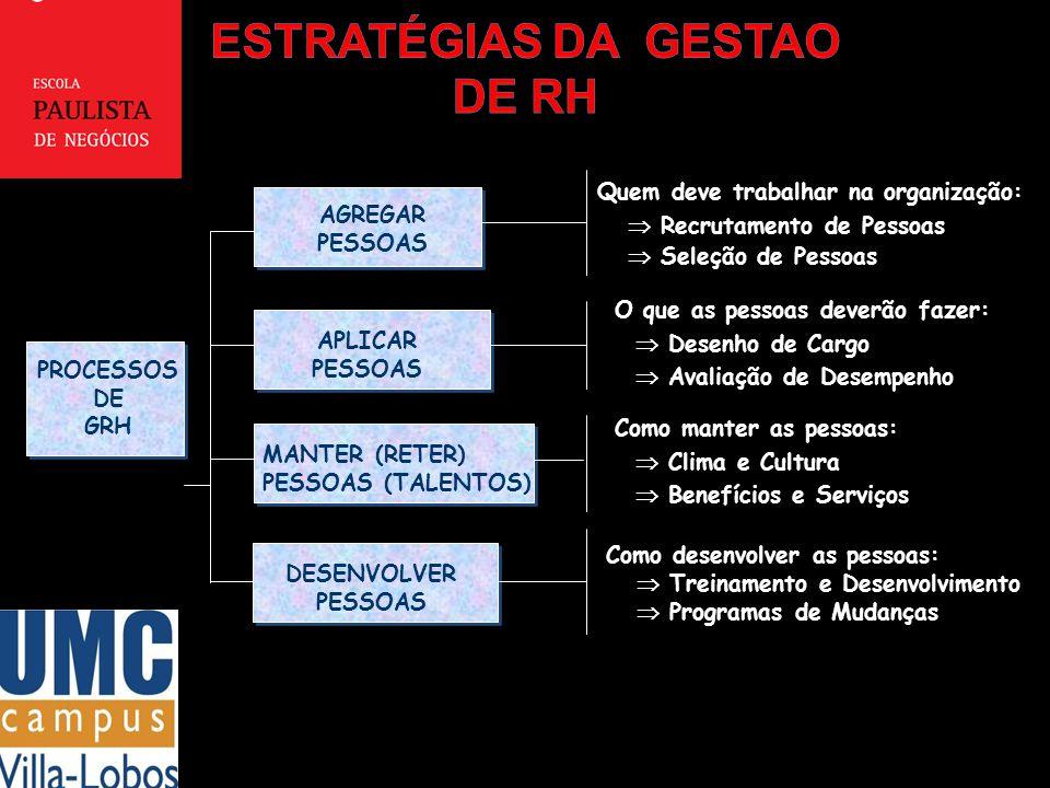 ESTRATÉGIAS DA GESTAO DE rh