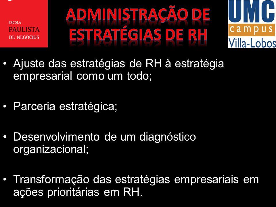 ADMINISTRAÇÃO DE ESTRATÉGIAS DE RH