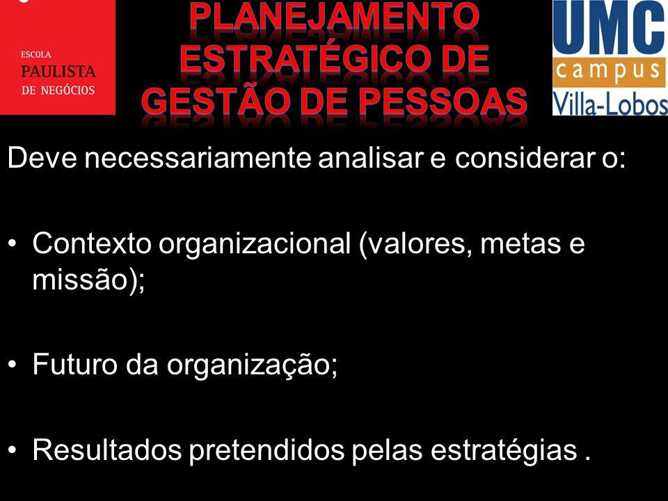 PLANEJAMENTO ESTRATÉGICO DE GESTÃO DE PESSOAS