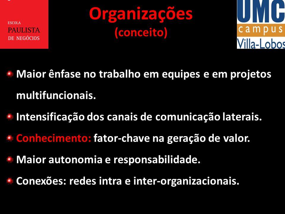 Organizações (conceito)