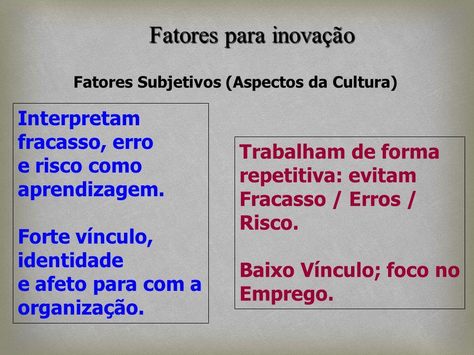 Fatores Subjetivos (Aspectos da Cultura)