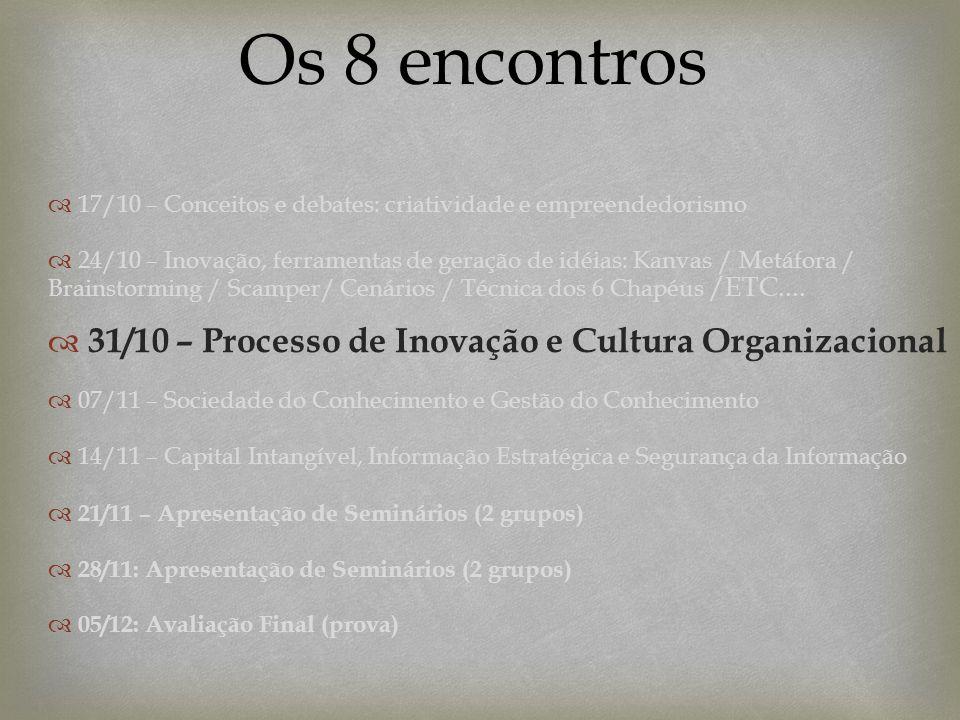 Os 8 encontros 31/10 – Processo de Inovação e Cultura Organizacional
