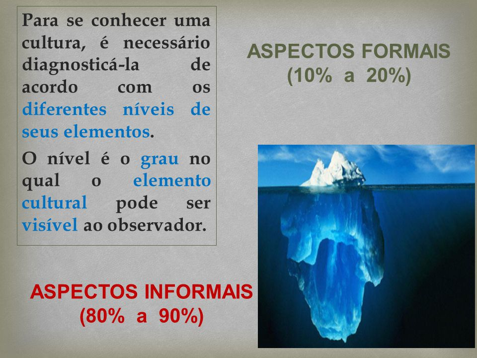 ASPECTOS FORMAIS (10% a 20%) ASPECTOS INFORMAIS (80% a 90%)