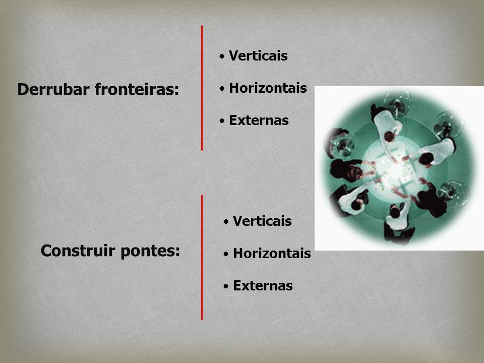 Derrubar fronteiras: Construir pontes: Verticais Horizontais Externas