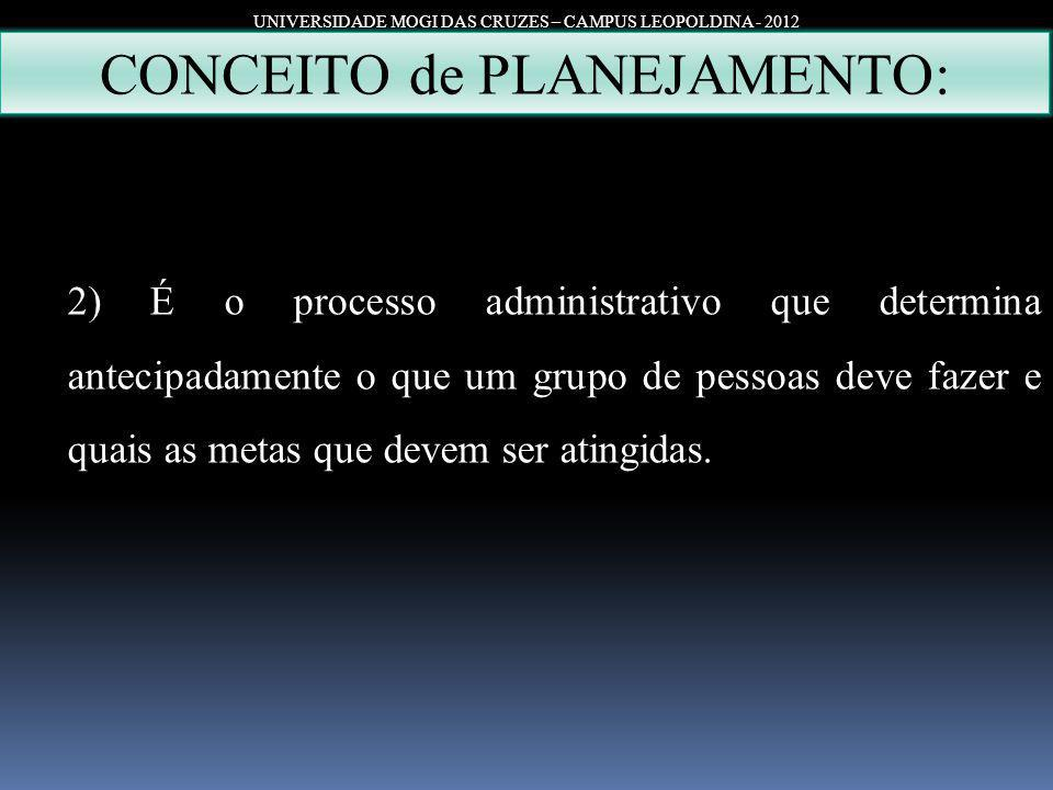 CONCEITO de PLANEJAMENTO: