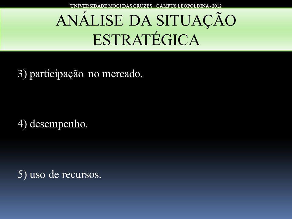 ANÁLISE DA SITUAÇÃO ESTRATÉGICA