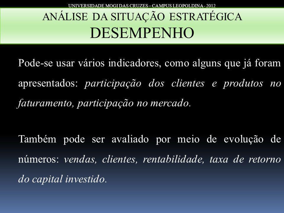 DESEMPENHO ANÁLISE DA SITUAÇÃO ESTRATÉGICA