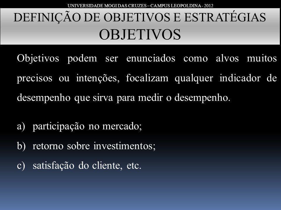 OBJETIVOS DEFINIÇÃO DE OBJETIVOS E ESTRATÉGIAS