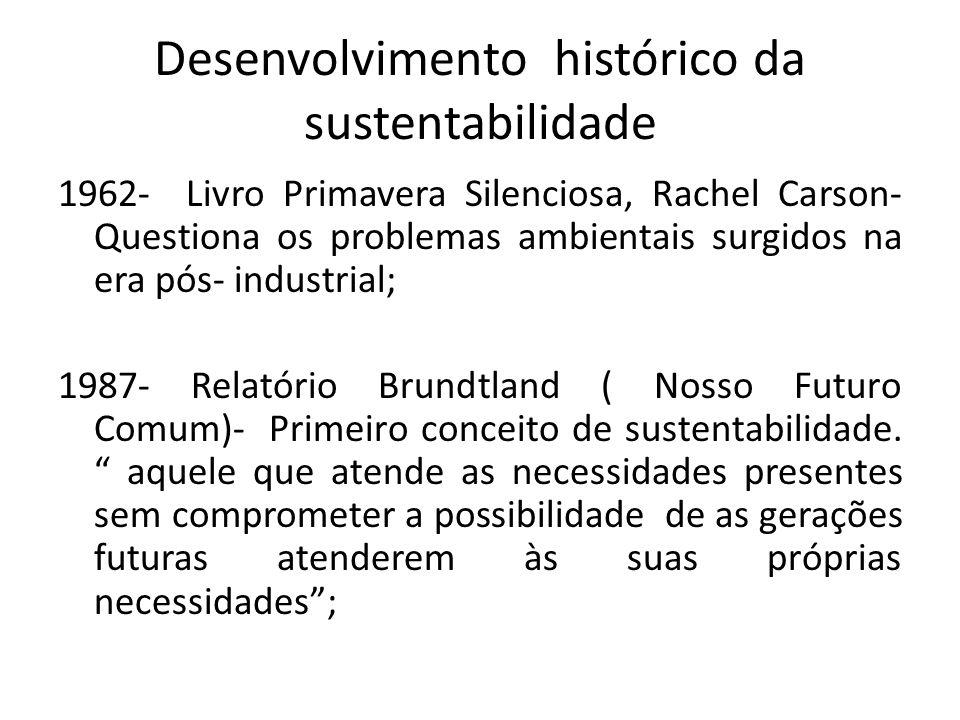 Desenvolvimento histórico da sustentabilidade