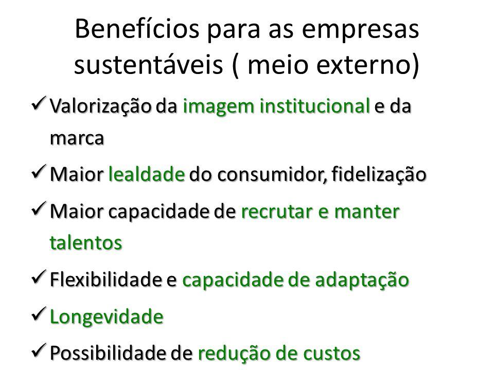 Benefícios para as empresas sustentáveis ( meio externo)