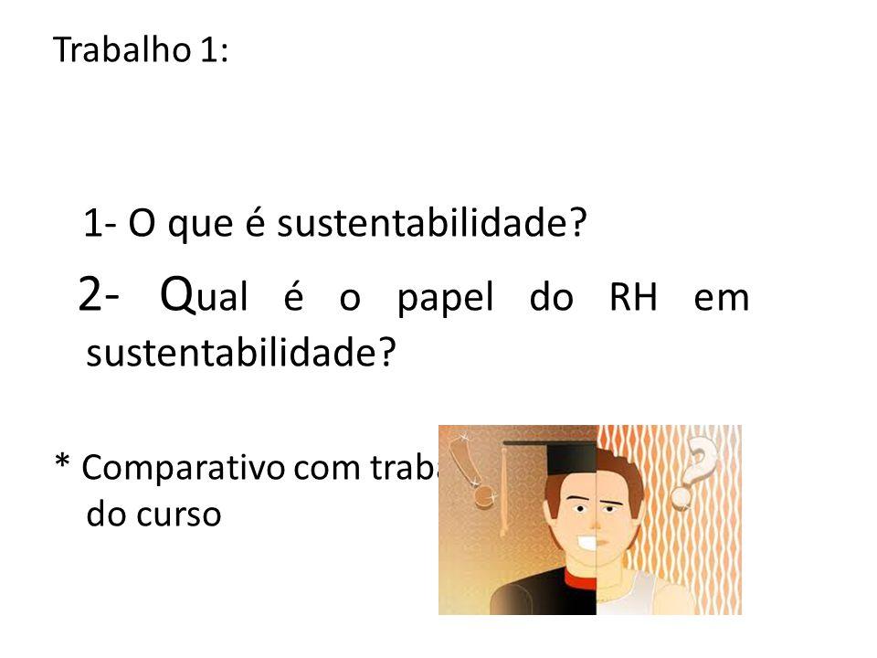 2- Qual é o papel do RH em sustentabilidade
